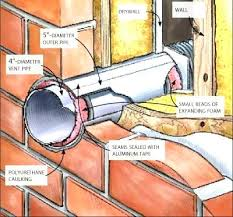 dryer vent through wall. Fine Dryer Dryer Vent Interior Wall How To Install A Through    For Dryer Vent Through Wall D