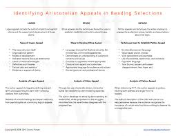 comparative analysis sample essay writing teacher tools understanding aristotelian appeals
