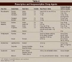 Normal Blood Pressure For Elderly Chart Is High Blood Pressure Normal For Elderly High Blood