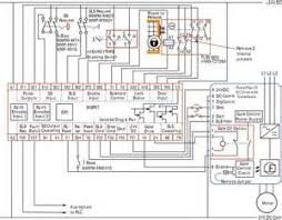 similiar allen bradley powerflex 753 keywords allen bradley powerflex 700 wiring diagram together allen bradley