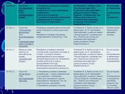 Презентация на тему Отчёт по практике Институт гуманитарного  5 Урок