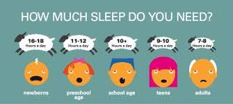 13 Sleep Hacks For Insomniacs Verdure