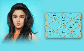 Alia Bhatt Horoscope Analysis What Makes Her Successful