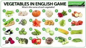 Vegetables English Vocabulary Quiz