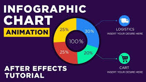 Animated Charts After Effects Video Infographic Animated Infographic Chart After Effects