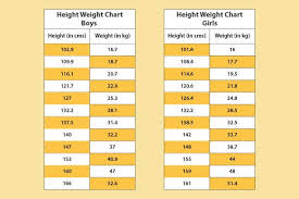 6 6 Height Weight Chart Height Weight Chart 6 Tips For Children To Increase Height