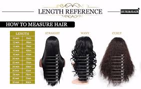 18 Inch Hair Chart Us 12 74 49 Off Suri Hair Cosplay Party Wigs White Short Heat Resistant African American Straight Synthetic Wig 6 Inch In Synthetic None Lace Wigs