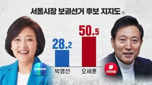 여론조사_서울] 박영선 28.2% vs 오세훈 50.5% | SBS 뉴스