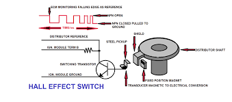 hall effect switch wiring diagram american range wiring diagrams similiar hall effect switch circuit keywords hei%20hall%20effect%20switch%20 hall effect switch circuit hall effect switch wiring diagram
