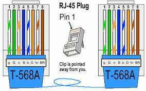 cat wiring diagram a vs b wiring diagram t568a and t568b wiring schemes what s the difference cat5 utp wiring diagram