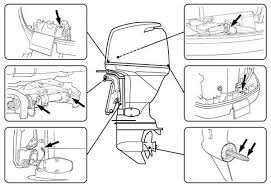 newsroom yamaha outboards regular lubrication service key to marine engine s longevity you have a lot of money tied up
