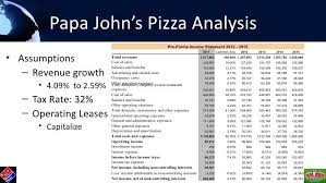 Papa Johns Size Chart Papa Johns Pizza Size Chart Fsocietymask Co Within Papa