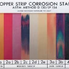 Astm Color Chart Color Chart Used In Astm D 130 Corrosive Test Download