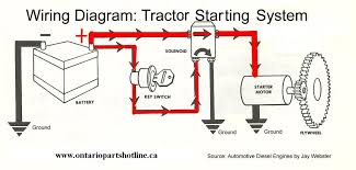 tractor starter wiring diagram david brown wiring diagram tractor starter wiring diagram