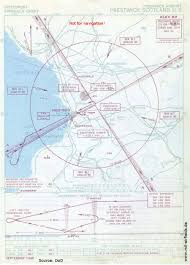 Prestwick Airport Historical Approach Charts Military