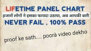 Star Panel Chart Top Badshah Star Matka Hot Badshah Star Matka Dowload