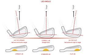 Golf Club Lie Angle Chart Length And Lie Angle Chart Www Bedowntowndaytona Com