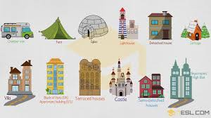 Different Types Of Houses List Of House Types With Pictures