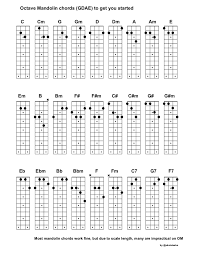 Em Mandolin Chord Charts I Made A Chord Chart For Octave Mandolin To Have A Quick