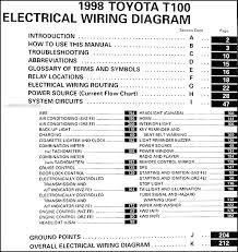 93 toyota camry radio wiring wiring diagram \u2022 Automotive Wiring Diagrams 1998 toyota camry xle radio wiring diagram wiring solutions rh rausco com 1993 toyota camry stereo