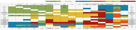 Drug Combination Chart Harm Reduction Pamphlet For Midburn 2015