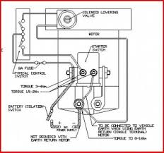 together with  likewise Hydraulic solenoid Valve Wiring Diagram – bioart me besides Kti Hydraulic Pump Wiring Diagram   Best Wiring Diagram Image 2018 further Kti Hydraulic Pump Wiring Diagram Reference Dc Motors likewise Solenoid Valve Wiring Diagram KTI Hydraulic Inc Power Unit New Gas furthermore  likewise Kti Hydraulic Pump Wiring Diagram   Best Wiring Diagram Image 2018 as well Dump Trailer Hydraulic Pump Wiring Diagram Inspirational Unusual 11 as well Kti Hydraulic Pump Wiring Diagram Inspirational Sportsbettor – Page furthermore . on kti hydraulic pump wiring diagram