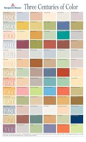 benjamin moore paint colorExterior Paint Color Chart Benjamin Moore  Home Painting