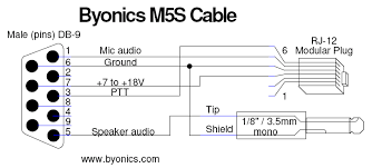 microphone cable wiring diagram byonics tinytrak3 gps position encoder wiring diagram