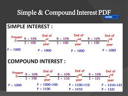 Simple Compound Interest Pdf Exams Daily