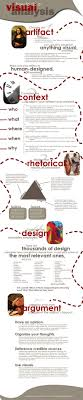 best ads for rhetorical analysis images how to do a visual analysis
