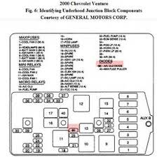 2002 chevy cavalier radio diagram images 2001 chevy radio wiring fuse box diagrams 2001 chevy venture