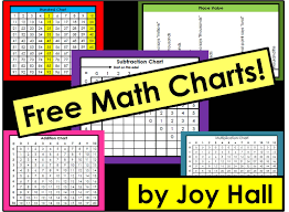 This Pdf Includes 8 1 2 By 11 Of The Following Charts In