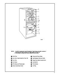 carrier furnace. carrier furnace