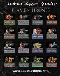 Game Of Thrones Personality Chart Personality Club