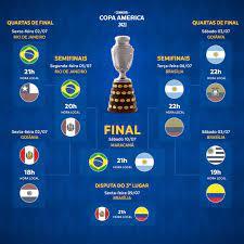 Argentina disputarán la FINAL ...