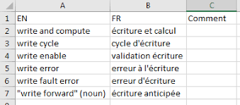 Sample Excel Files Sdm Import And Export Specifications Systran 8 Translator
