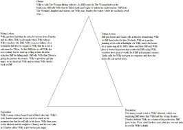 freytag s analysis and pyramid lord of the flies
