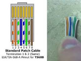 cat6 patch wiring diagram cat6 image wiring diagram similiar cat6 wiring keywords on cat6 patch wiring diagram