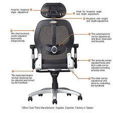choosing an office chair. Office Chair Choosing An