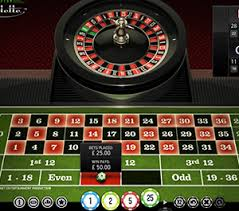 Roulette Odds Probability And Payout Chart For All Bets