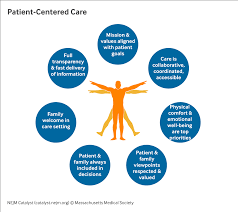 Group Health Doctors Note What Is Patient Centered Care Nejm Catalyst