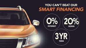 Utilizing A Car Loan Earlier Payback Loan Calculator Roadloans