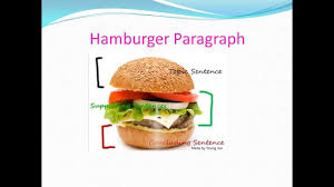 hamburger paragraph lesson  hamburger paragraph lesson 2