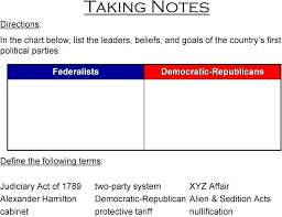Chapter 2 Section 4 Creating The Constitution Chart Answers Chapter 2 Section 4 Launching The New Nation Pdf Free