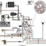 car wiring wiring diagram schematics manual jeep cj for starter cj2a wiring diagram 12 volt car wiring mb gpw wiring harness mid late jeep cj diagram for starter c jeep cj