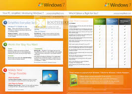 Microsoft Windows 7 Editions Home Premium Professional