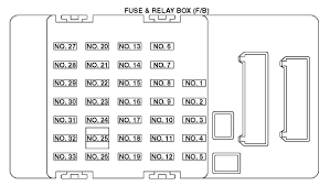 subaru outback i cant charge anything in either my cigarette Subaru Outback Fuse Box full size image subaru outback fuse box diagram