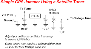 simple gps jammer using a satellite tuner pictures