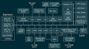 is the wii u the next turbografx 16 page 2 gbatemp net > the wii u s architecture