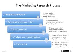 research method essay conclusion paragraph